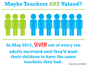 Slide_TeachersAREValued